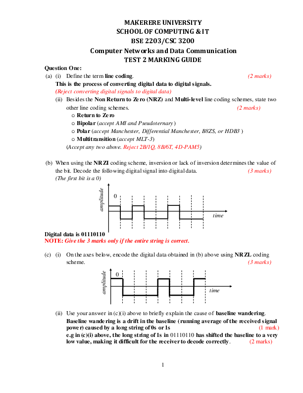 Computer Networks and Data communication-Test_2-Marking_Guide.pdf